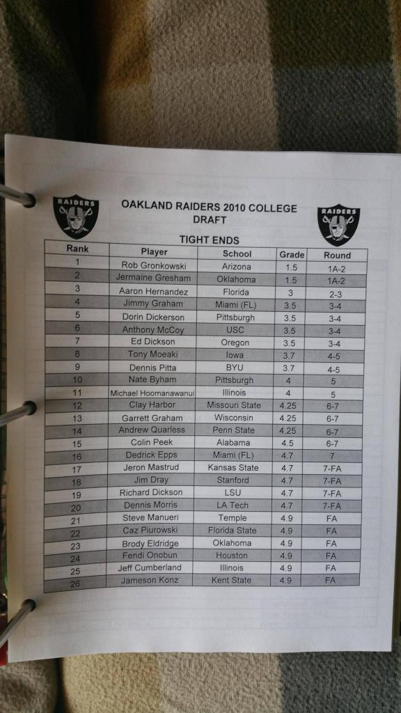 raidersdraft1