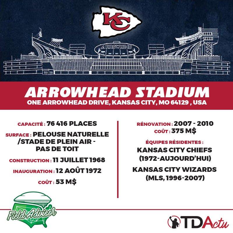 Site de rencontre Kansas City