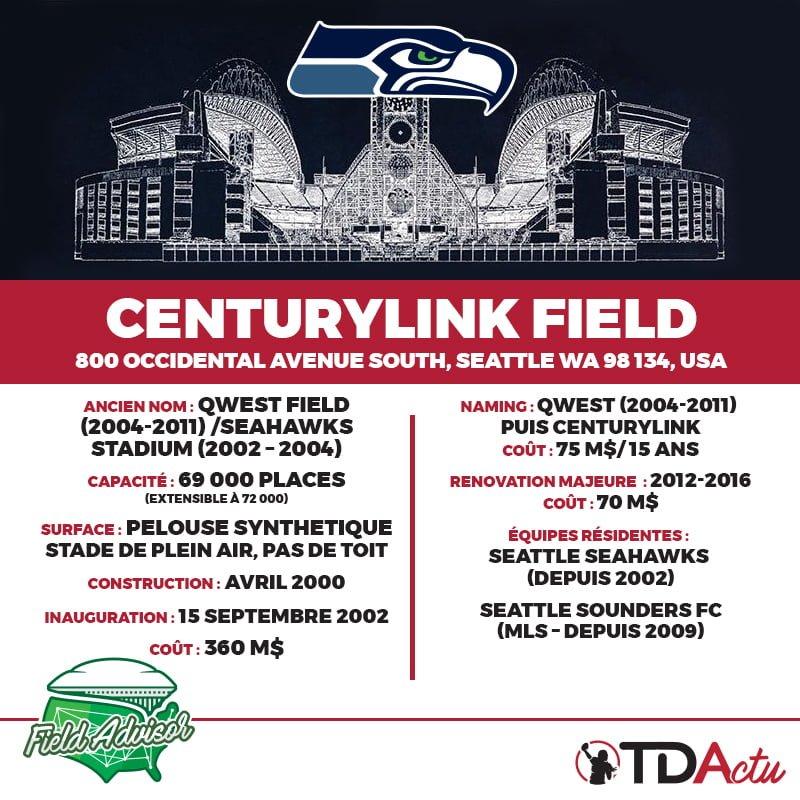 Meilleur gratuit en ligne rencontres Seattle